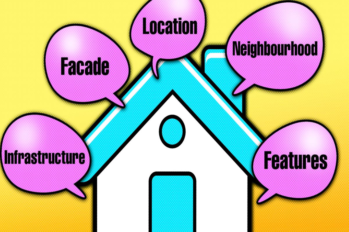 factors affecting real estate values