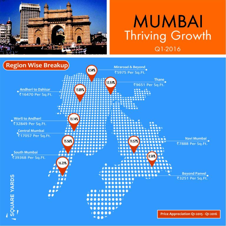 Mumbai Infographics_01