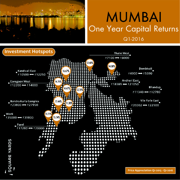 Mumbai Infographics_02