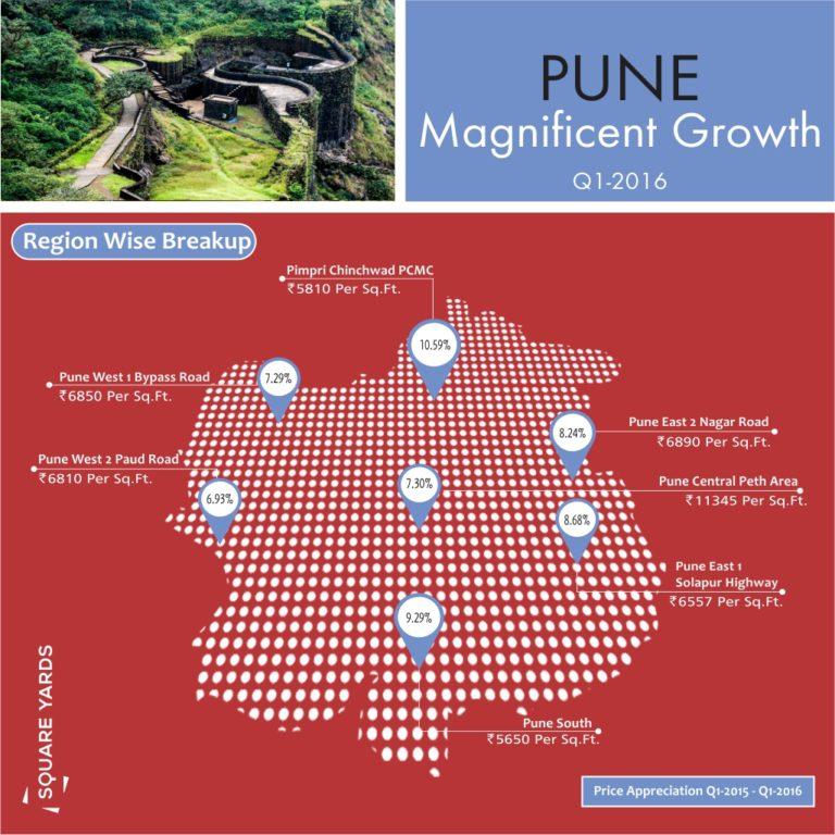 Pune Infographics_01