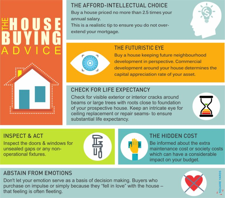 The Housing Buying Checklist (1)