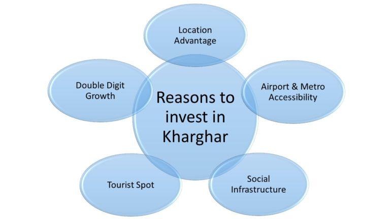 khargar