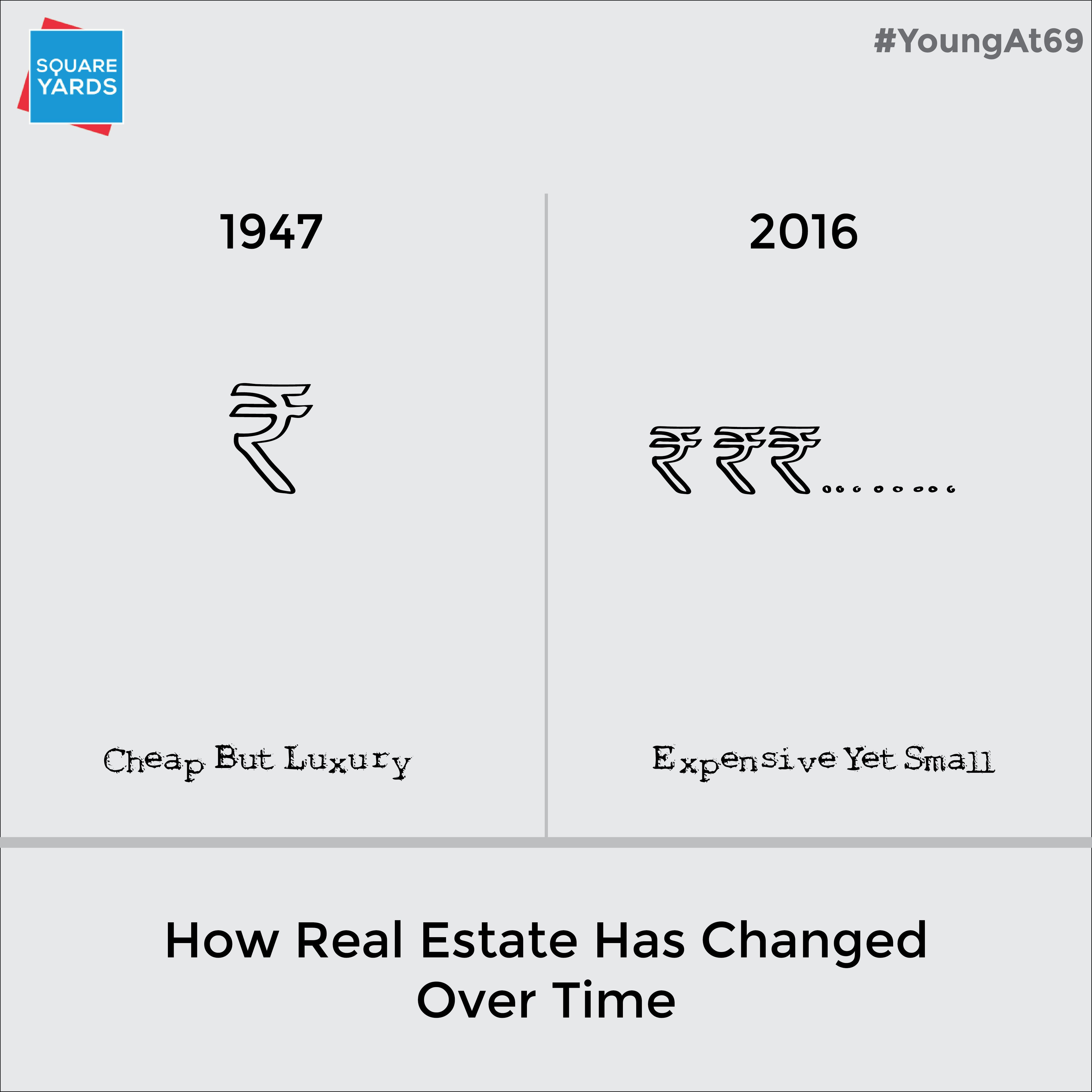 Real-Estate-in-1947