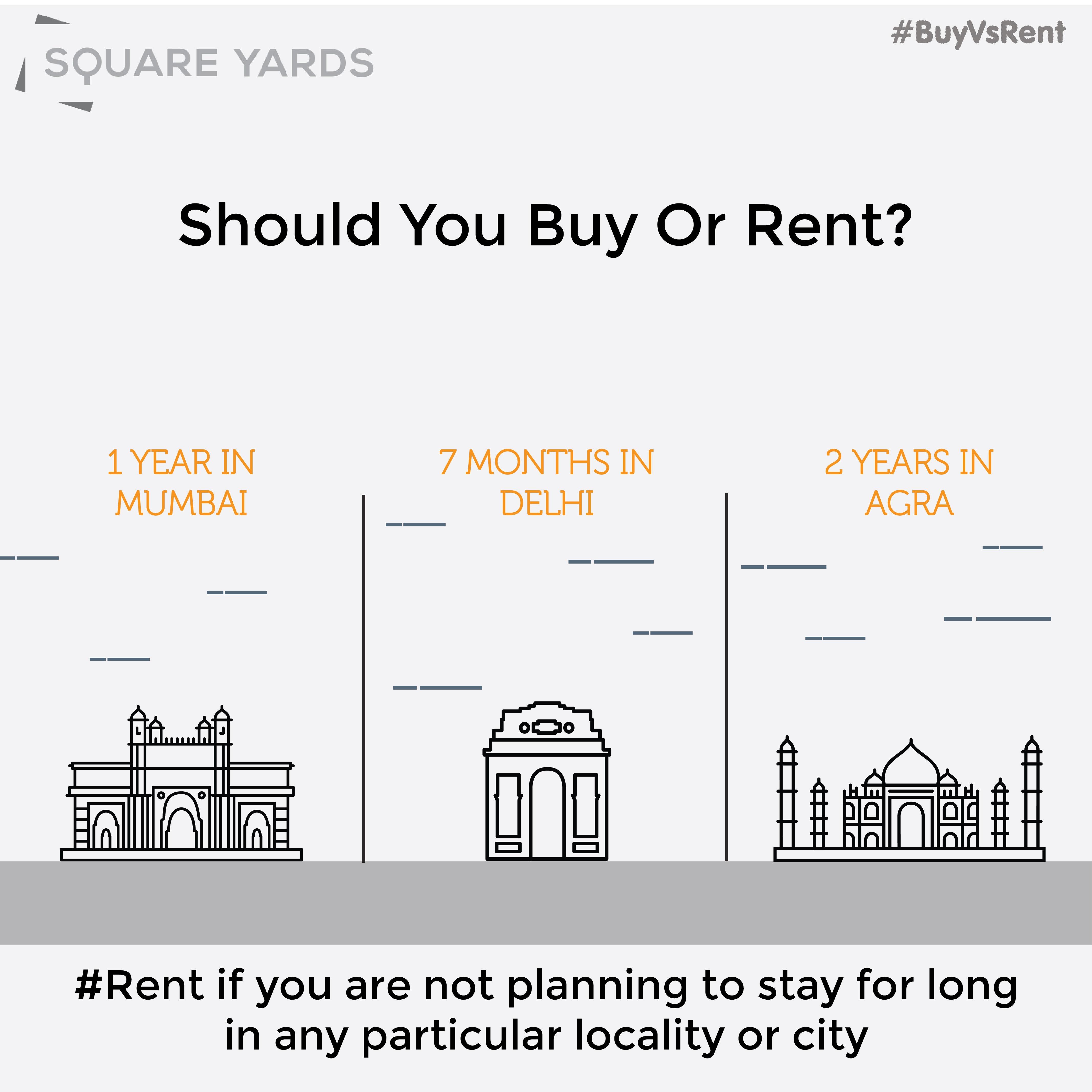 buying Vs renting-07