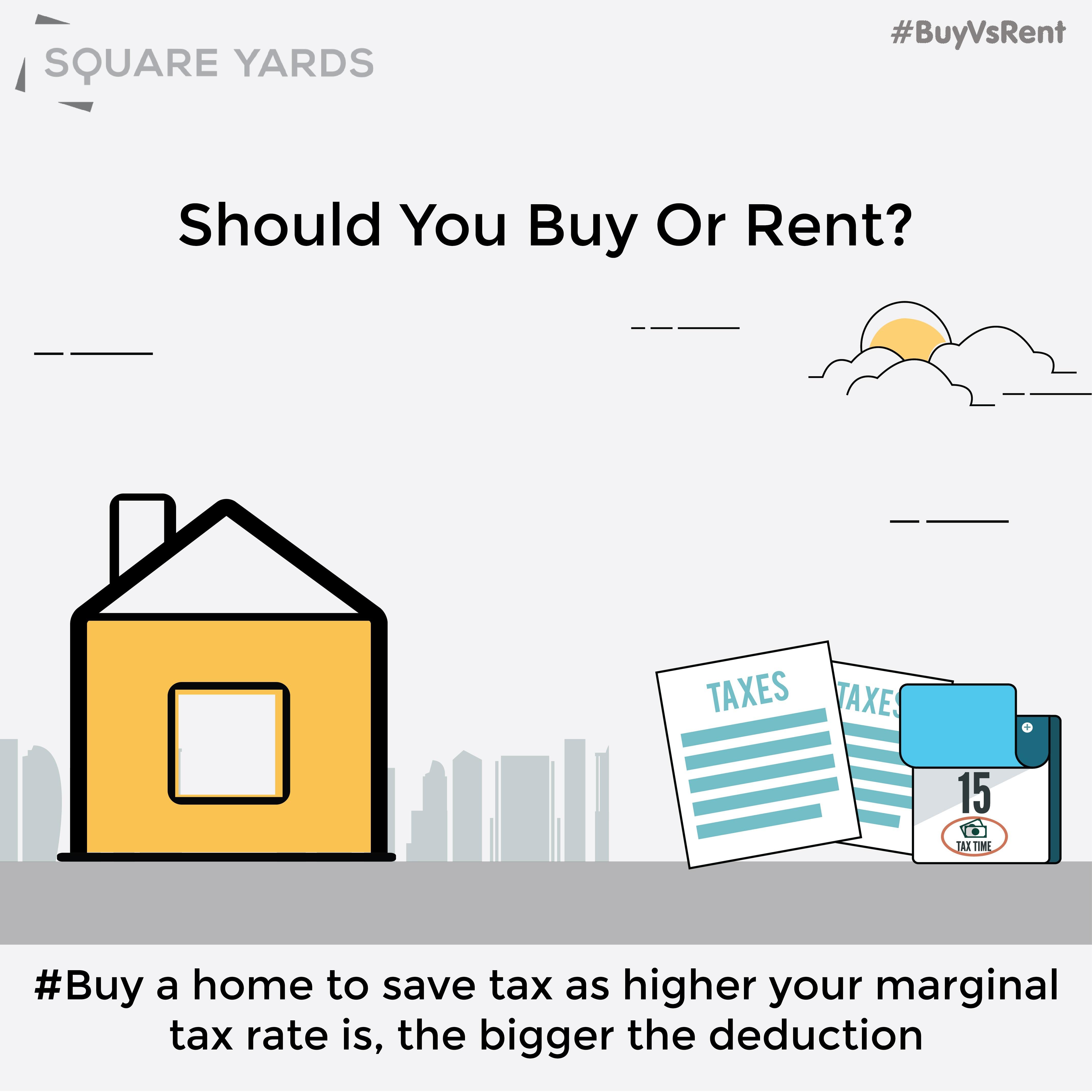 buying Vs renting-08