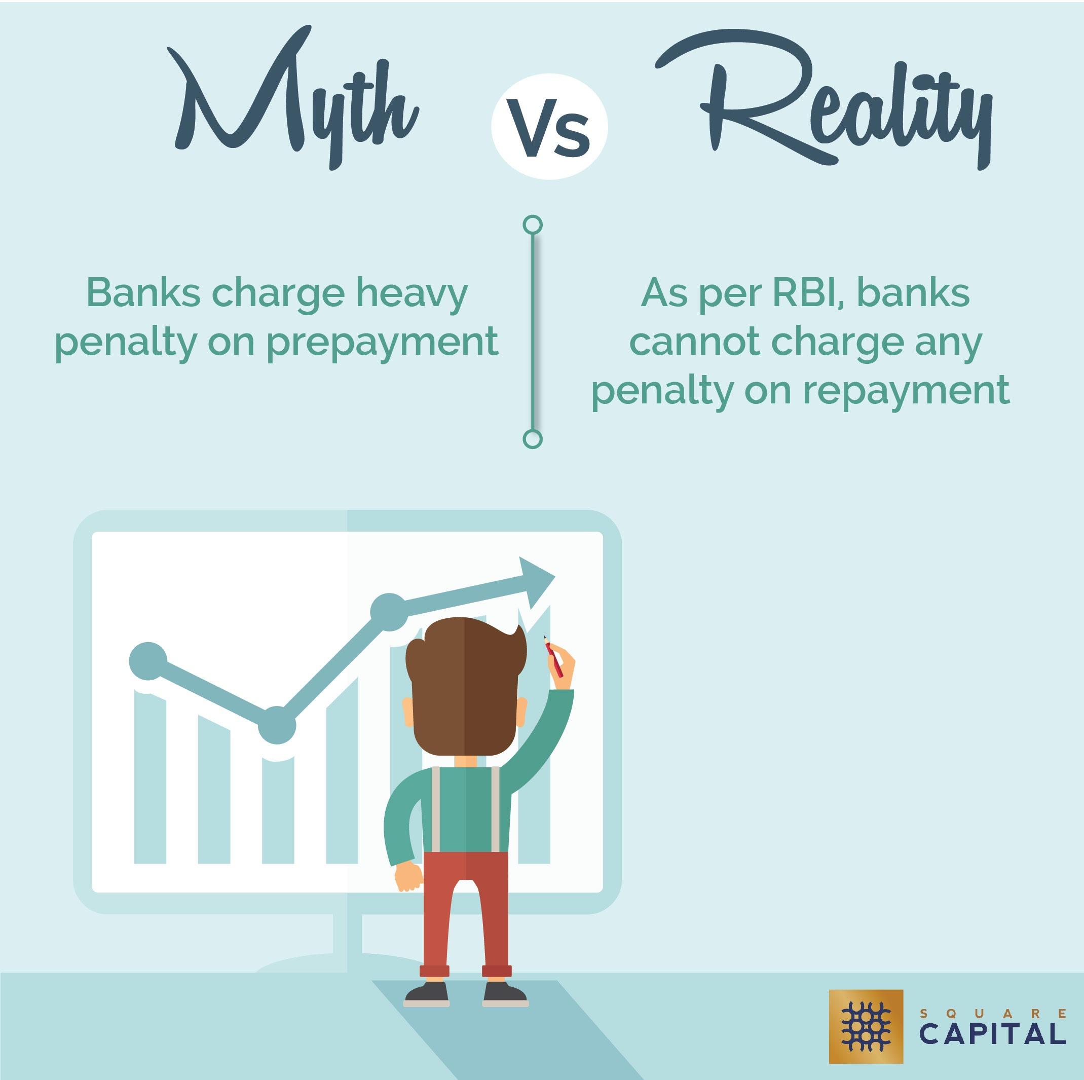 myth vs Realty-07