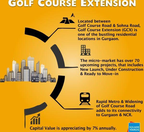 golf-course-extension