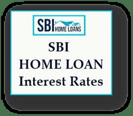 BI Bank Home Loan Rate