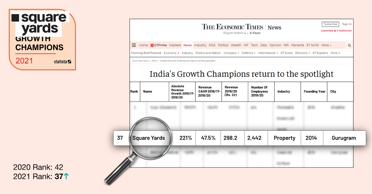 Growth Champions of India for 2021_blogImage